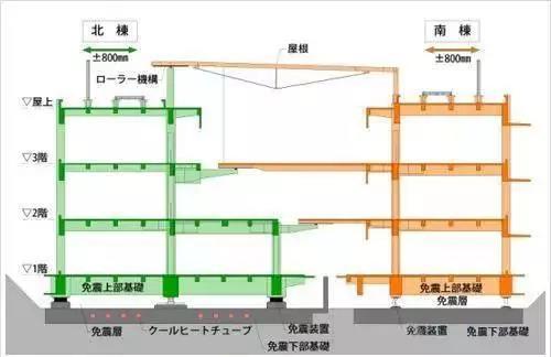 4免震技术原理.jpg