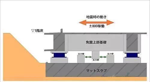 6民用住宅.jpg