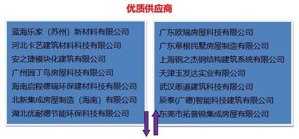 8优质供应商.jpg