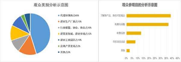 2021.9.1【慧】重庆(雅融)建博会邀请函(删除旧文章再发布,封面用旧图)1229.png